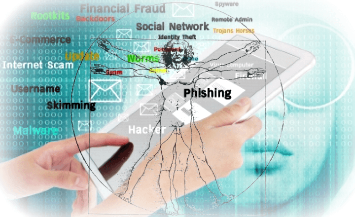 What Happens When You Get Hacked? Cyber Attack Anatomy
